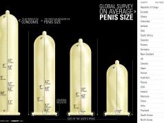 เพิ่มขนาดอวัยวะเพศ